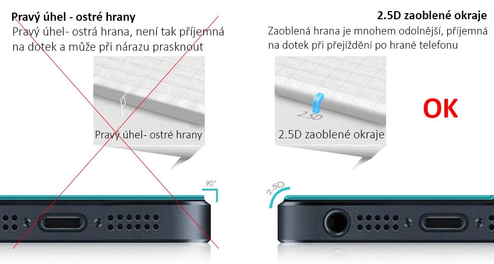 screen glass protector 2.5D zaoblené hrany