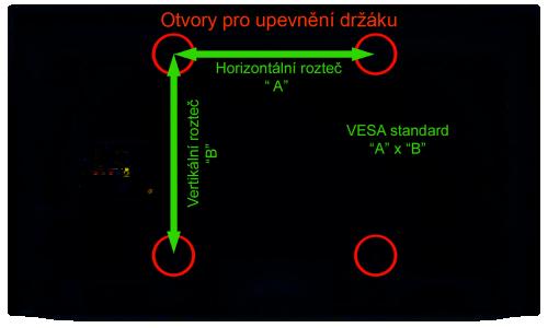 Názorné ukázky rozměrů VESA, rozteč mezi otvory v TV