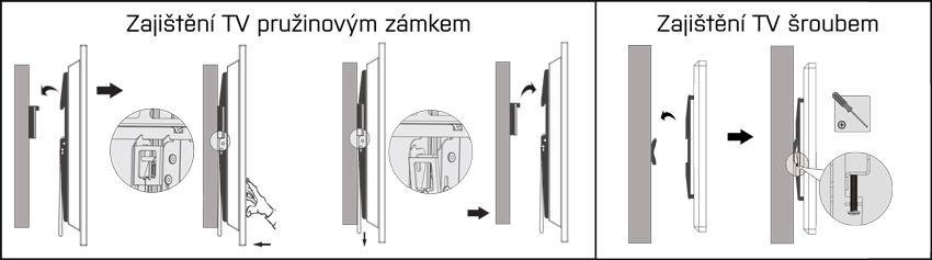 Pružinový zámek zajištění TV MKF