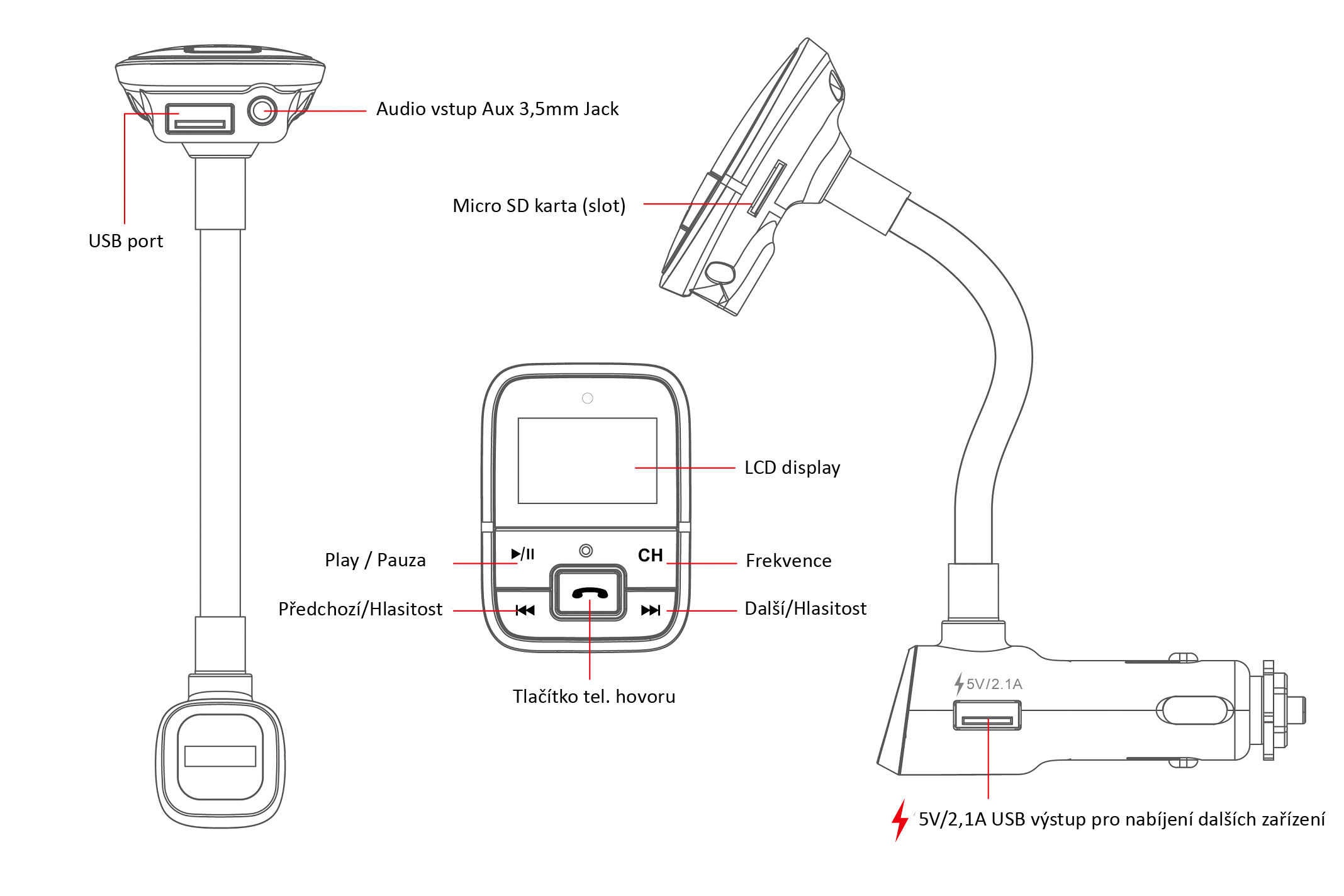 inhouse mkf-bt65 bluetooth fm transmitter